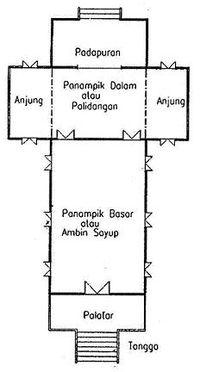 Bagian dalam rumah biasanya berbentuk persegi panjang yang dibagi menjadi beberapa kamar dengan tingkatan yang berbeda.