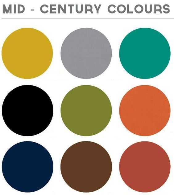 Palettes of the day. Dalam mid-century modern warna yang menjadi sentral adalah warna yang hangat dan natural seperti warna kayu. Warna-warna lain yang digunakan antara lain hijau olive, mustard, orange, kuning, atau bahkan warna trendi seperti pink, abu-abu, biru kehijauan dan hitam.