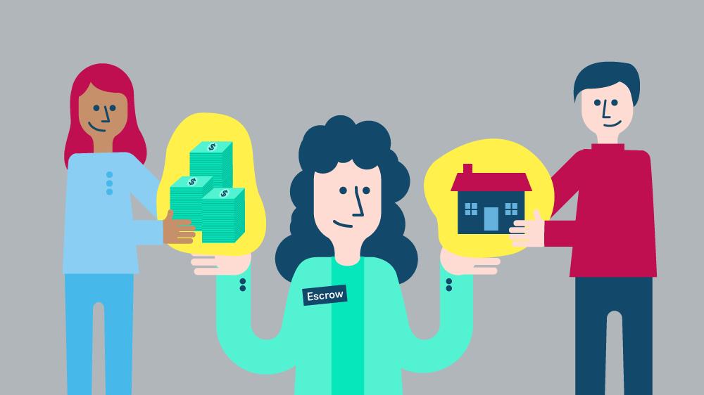 Ilustrasi escrow, pihak ketiga yang menjamin kenyamanan owner dan penyedia jasa secara aman, mudah, dan transparan (Sumber: trulia.com)