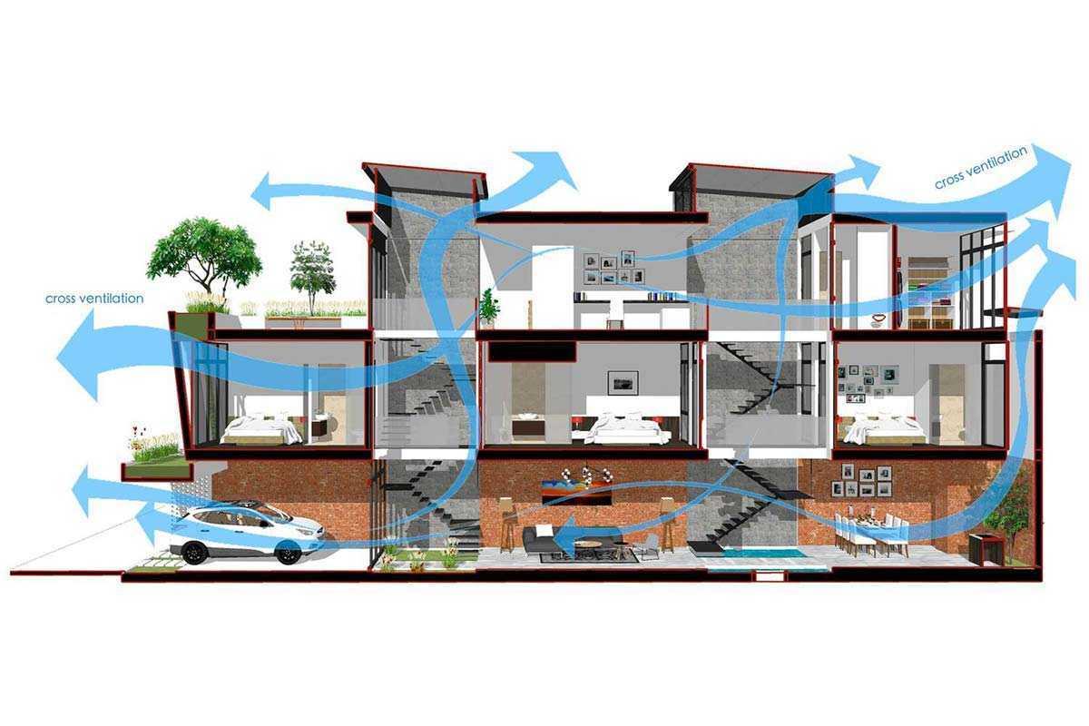 Contoh skema ventilasi silang pada bangunan // archdaily.com
