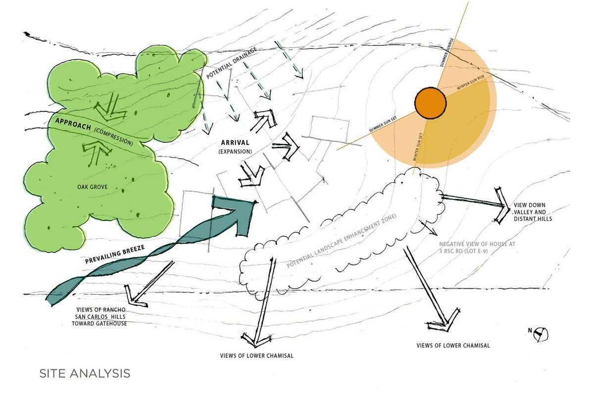 Perencanaan desain taman karya Feldman Architecture // archdaily.com